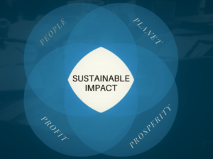 Shattered Word: The Business Challenge: Sustainable Impact